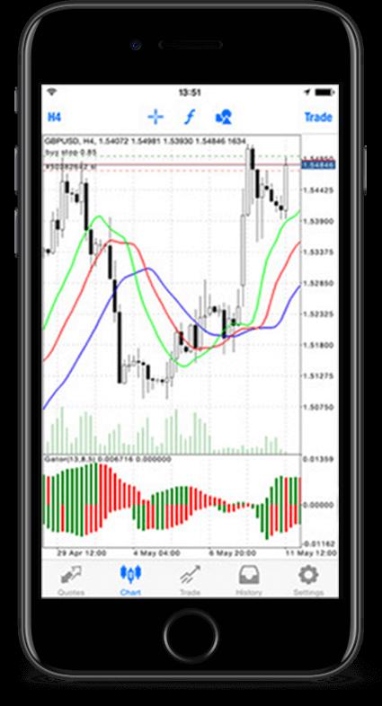 Armada markets mt4 download